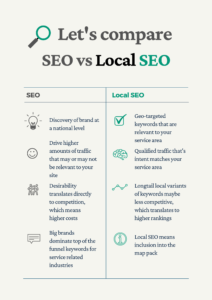 Local SEO vs SEO Infographic