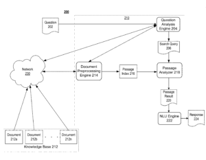 Image from Google's Passage-Based Indexing Patent